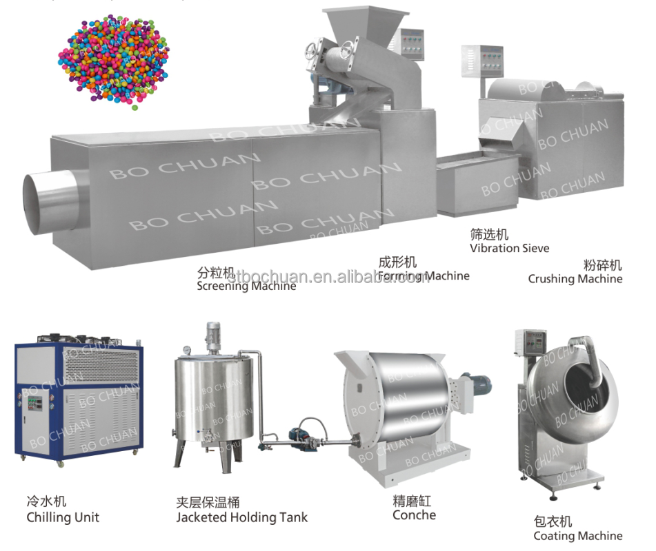 Colorful Tasted Candy Bean Chocolate Production Line Candy Machine/chocolate candy making machine