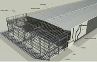 Turnkey construction design steel structure workshop warehouse building