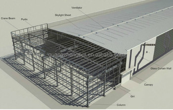 Tekla structures price