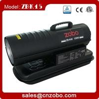 ZOBO heaters CECE propane heater ratings