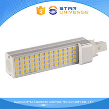 Factory directly provide low price Led Light E27