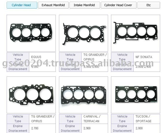 All Kinds Of Automotor Gaskets