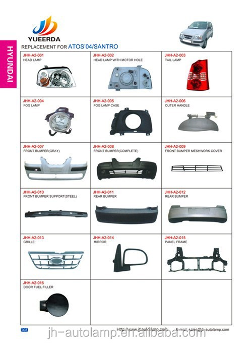 YUEERDA JUHAO catalog page 3 2014 new products KOREAN CARS auto body replacement parts for ATOS 2004 SANTRO