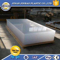 wholesale plexiglass flexible clear acrylic sheet price