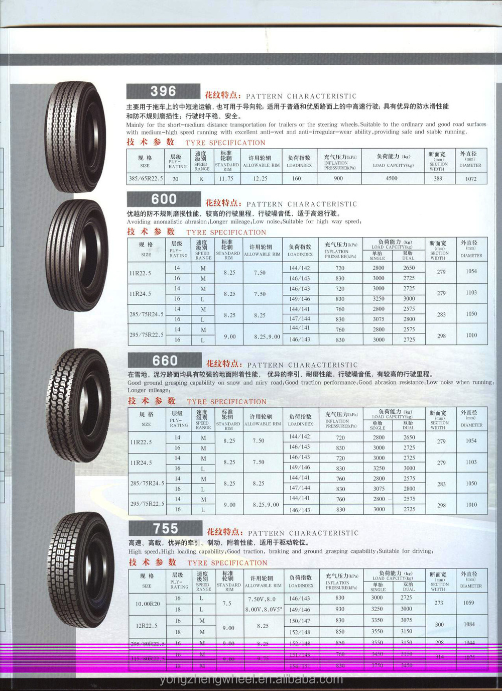 heavy duty steel radial truck tyre
