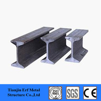 low price steel i beams bar,hot rolled galvanzied i beam for construction