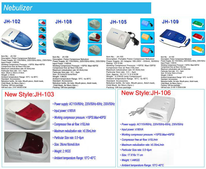 asthma inhaler cvs asthma free nebulizer machine walmart