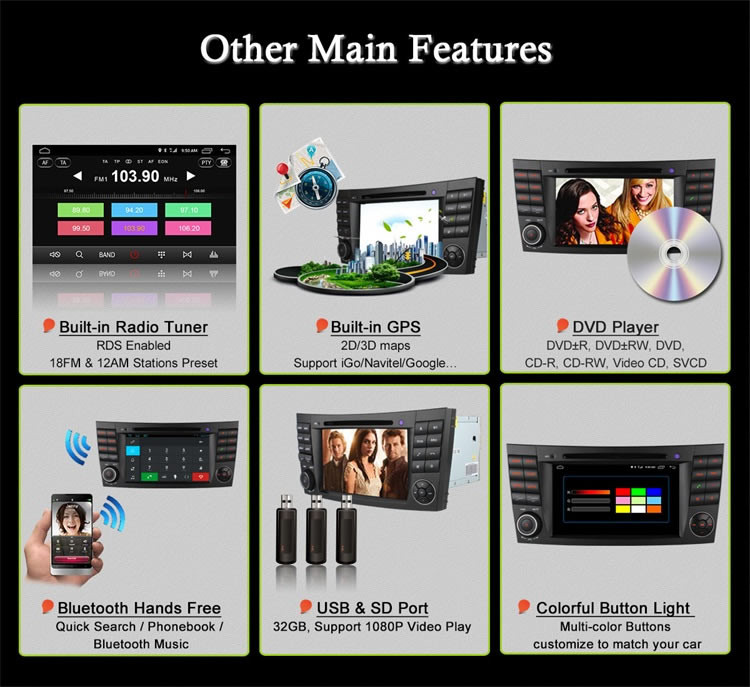 Quad core Android 6.0 Ownice C500 car Stereo for Benz E-Class W211 E200 E220 E270 support OBD DAB TPMS Built in 4G LTE