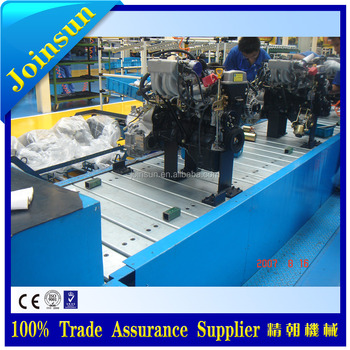 Price chain Conveyor belt