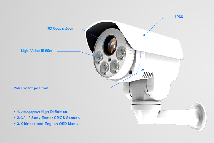 2mp outdoor H.264 SD card storage IP camera dual stream high definition camera