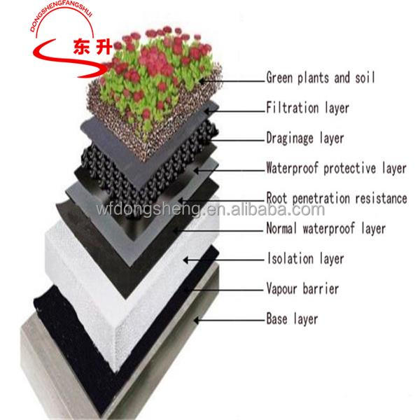 3mm Eco-friendly Roofing Felt Root-resistant Bitumen Membrane