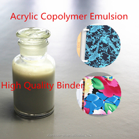 APEO/AZO free, good fastness performance textile pigment printing binder