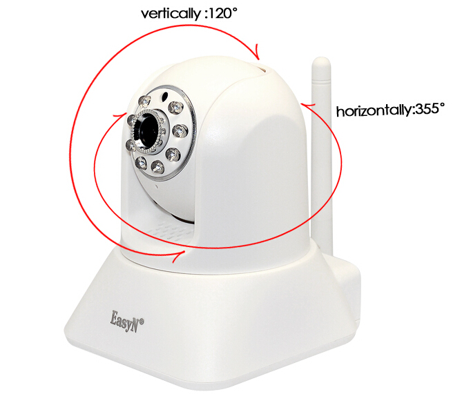 China EasyN Top 3 Manufacture Full HD IP Camera EasyN Home Use CCTV Camera Brand Name ,Onvif IP Camera