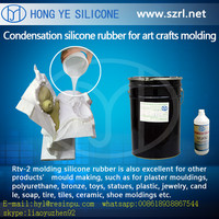 low shrinkage liquid silicone rubber for gypsum mold