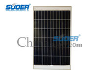 Suoer Hot Sale 12V 100W High Efficiency Flexible Polycrystalline Solar Panel