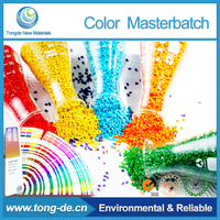 Pigment Concentration Yellow Masterbatch Direct wholesale