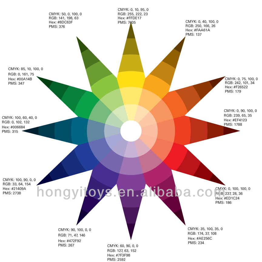 itten_colorstar_with-color--CMYK-RGB-HEX-PMS.jpg