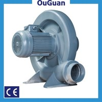 Energy Saving CX-125A 2.2kw Electric Inflatable Dustcontrol Fans Radial Blowers