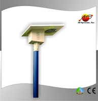 Taiwan Manufacturers solar panel light price for solar street lighting