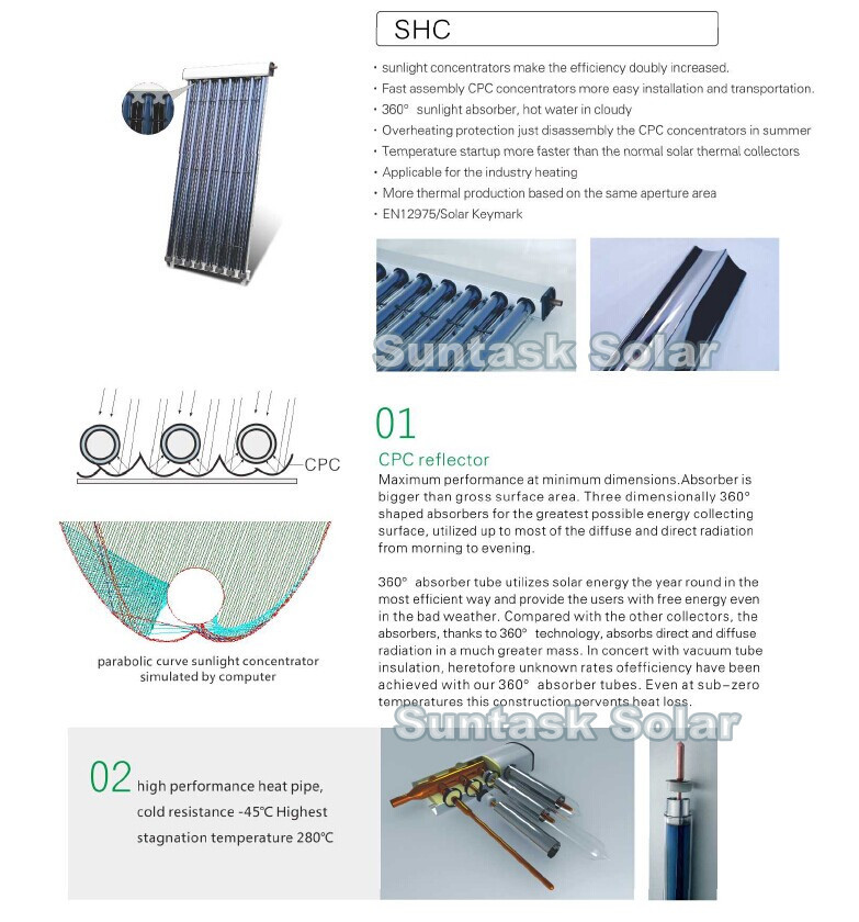 SHC24 SHC18 SHC15 CPC collector Suntask new product SOLAR KEYMARK CPC heat pipe solar collector with high power output 0.68 effi