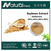 60days money back guarantee Non-GMO material soybean dietary fiber powder