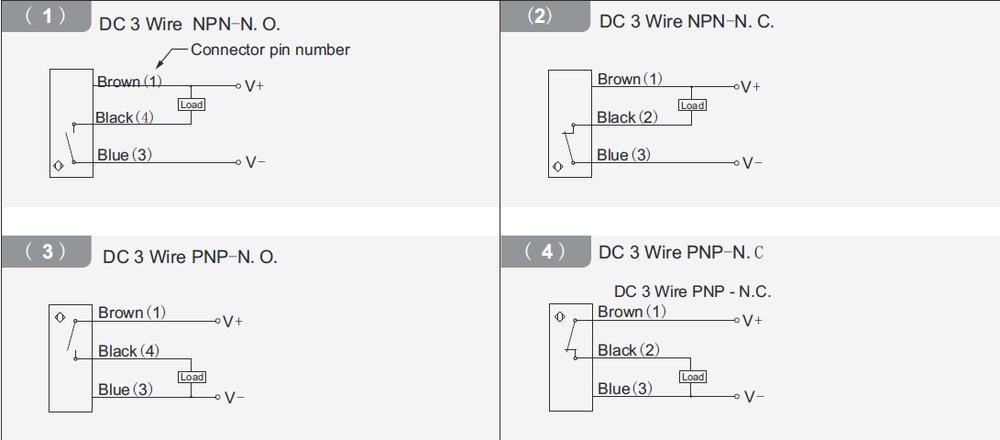 sn04 n proximity sensor wiring diagram    sn04       n    rectangle inductive    proximity       sensor    with cable     sn04       n    rectangle inductive    proximity       sensor    with cable