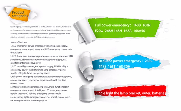 CE SAA certificate LED emergency Lights 268C with Lithium battery backup China manufacturer AS2293 approval Dengfeng