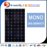 Best Price Per Watt Solar Panels From Broadway Mono Crystalline 60cells 250w 260w 270w Solar Module