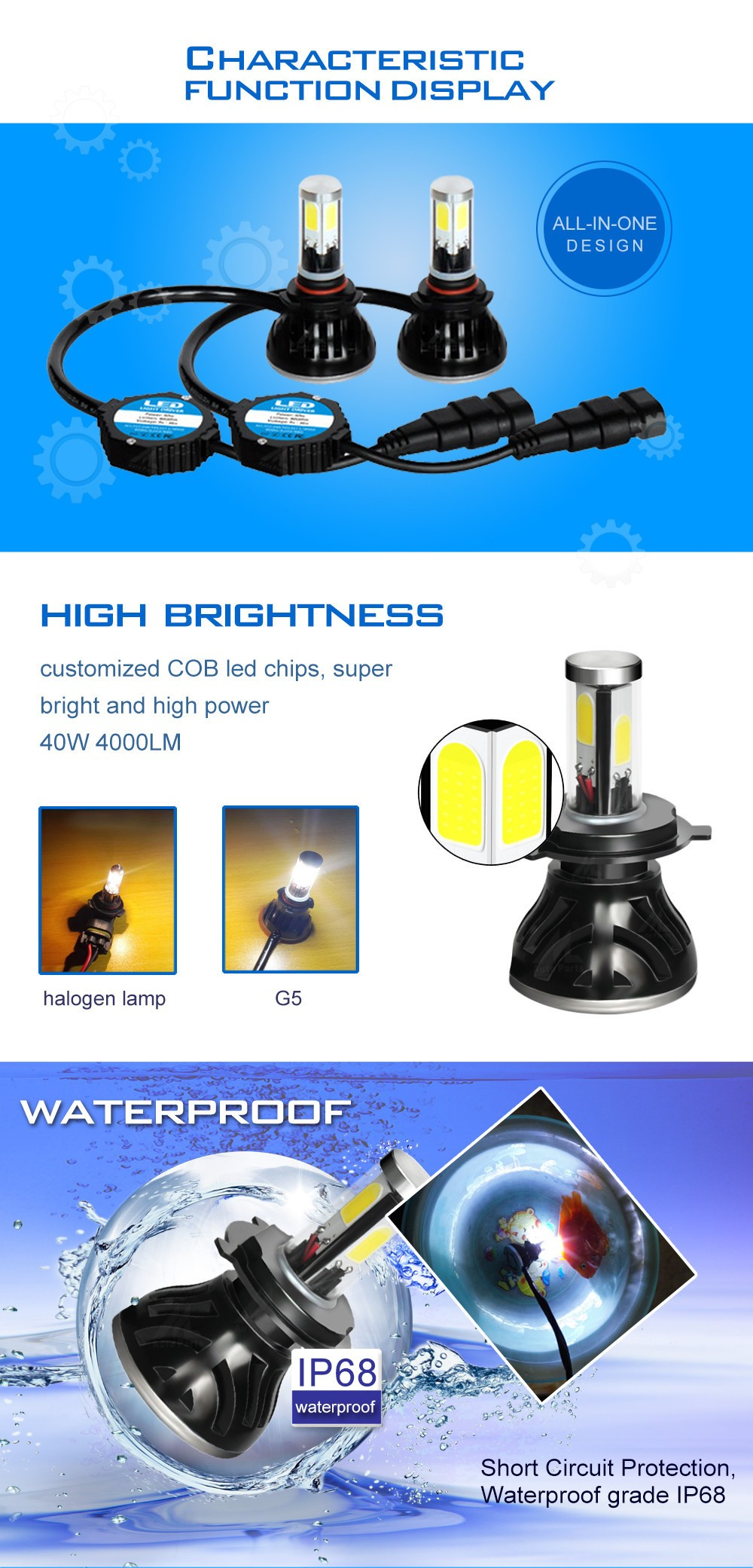 G5 4 sides cod chips color changae 40W 4000lm 9005 led headlight