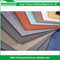 Special Design Eco-Friendly Modern Waterproof Fireproof High Temperature Resistant Fire Rated Calcium Silicate Board