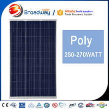 Broadway High Quality 255 W PV Solar Panel 255 Watt Poly 255w Solar Modules PV Panel for Retailing or Project
