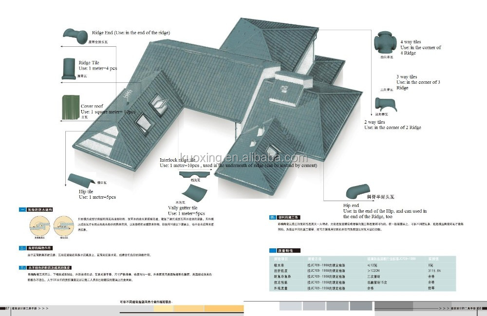 Ceramic roofing tiles building materials