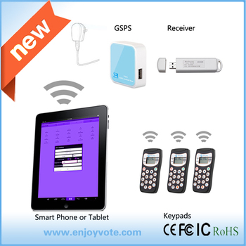 interactive response android system ENJOY GSPS Android system