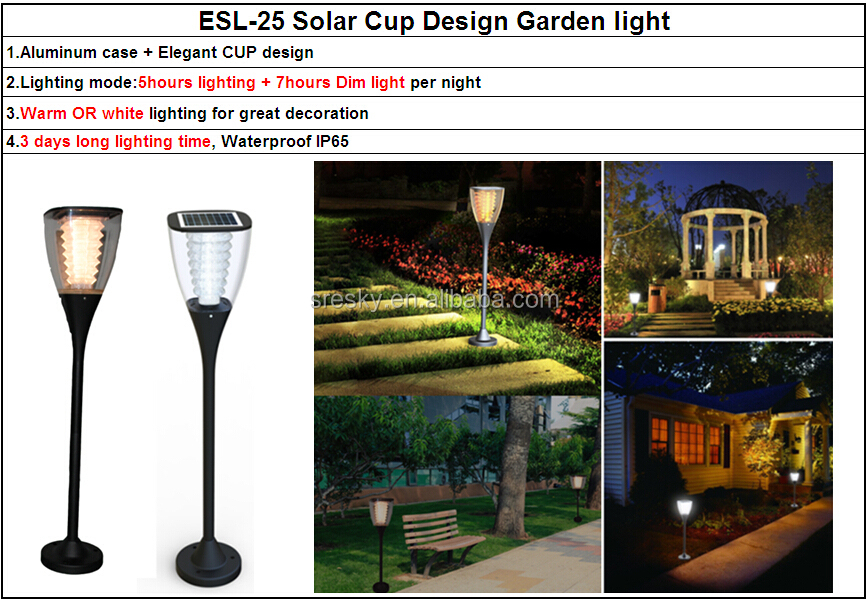 Alibaba Express High Brightness Solar Lawn Light For Garden