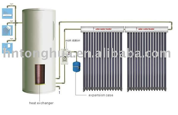 separate and pressure solar water heater