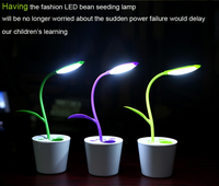 New LED Nightlight, Mini LED Lights for home use