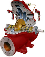 Large capacity high pressure water pump for coal mine dewatering