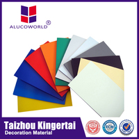Alucoworld interior wooden wall cladding aluminum composite panel protective films