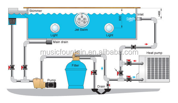 Swimming Pool Massage Water Jet Counter Flow Jet Buy Counter Flow Jet Swimming Pool Water Jet