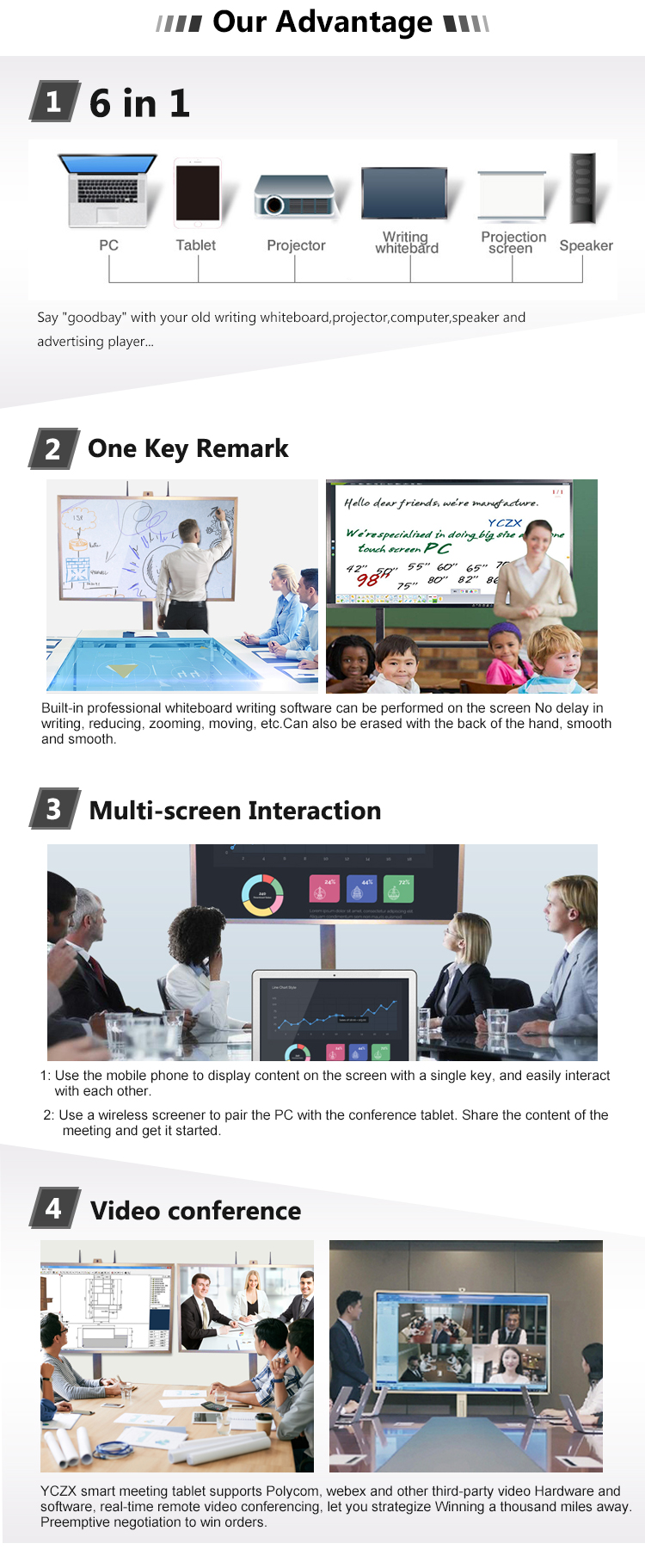 58'' Infrared touch screen monitor display interactive LED drawing whiteboard