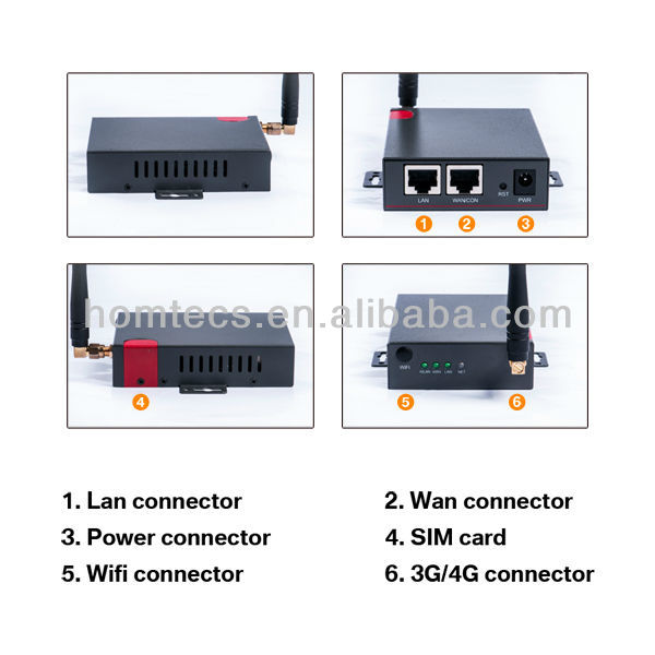 Highest Grade Mobile GPRS CDMA JIO 12V BUS CAR LTE WiFi Hotspot small mini high speed 4g industrial modems