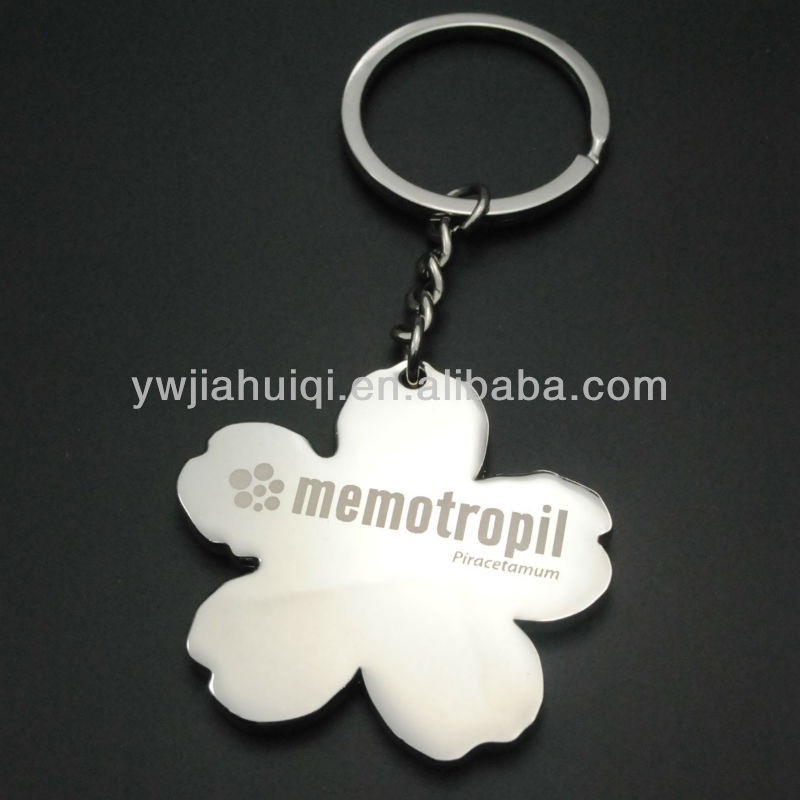 Custom The Cheapest New Design Car LOGO Keychain For Wholesale