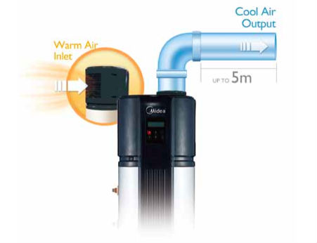 how to close hot water heater outlet