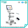 SANWE SW-3600 Urology Male Sexual Diagnostic System, Andrology Testing Machine, Dopplor Blood Testing for ED Machine