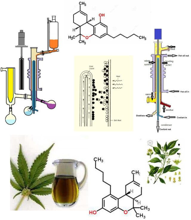 Stock Available Fast Shipping Short Path Molecular Distillation for CBD