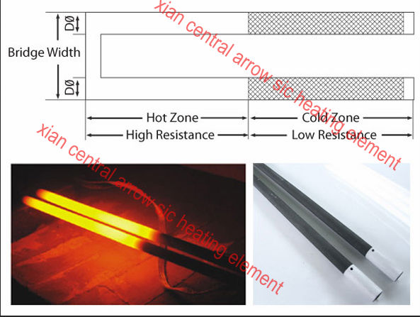H type silicon carbide heating element