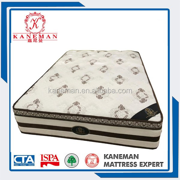 wholesale cheap price spring mattress compress in box package