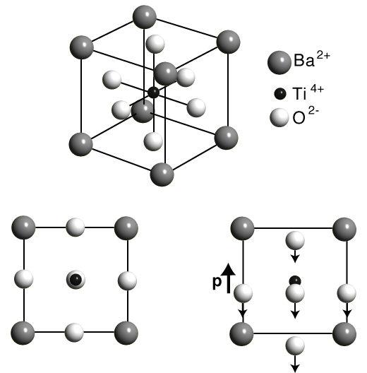 barium chloride super capacitors --- barium titanate