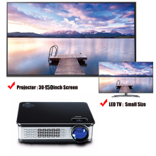 [Hot selling] High brightness 3000 lums full hd USB HDMI office projector