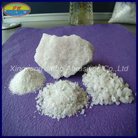 Fused Magnesia Alumina Spinel Refractory Material